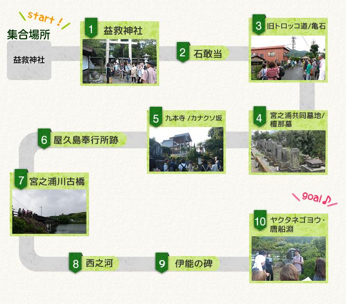 schedule_miya_
