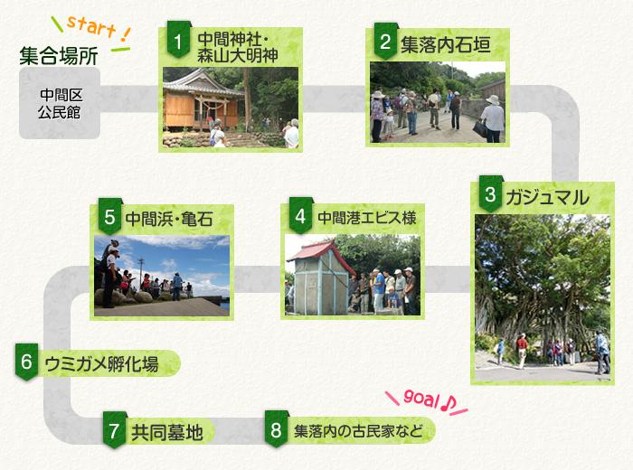 schedule_nakama
